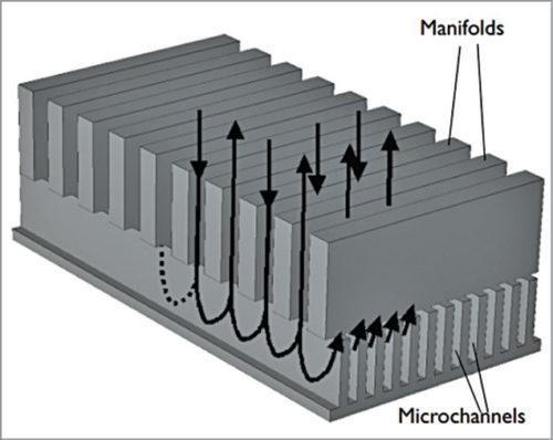 Representative image of how heat-sinks work