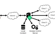 Distributed Cloud Computing