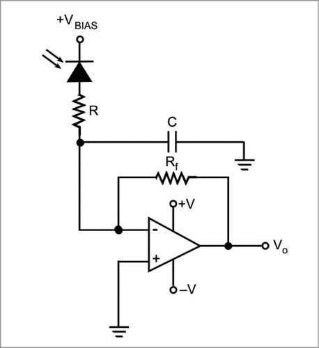 optronic sensors  fundamentals and types  part 1 of 6