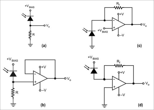 Application circuits of photodiodes operating in photoconductive mode