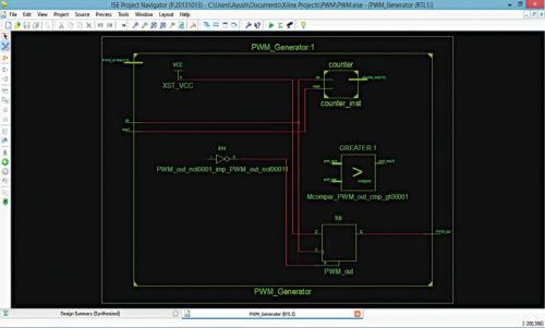 Block diagram of PWM generator