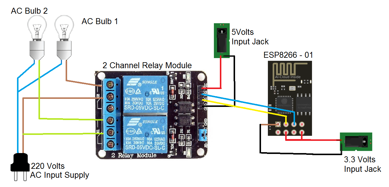 Circuit diagram for IoT Home Automation
