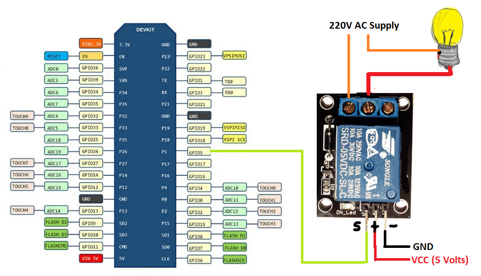 Connections for IoT Home Automation Project