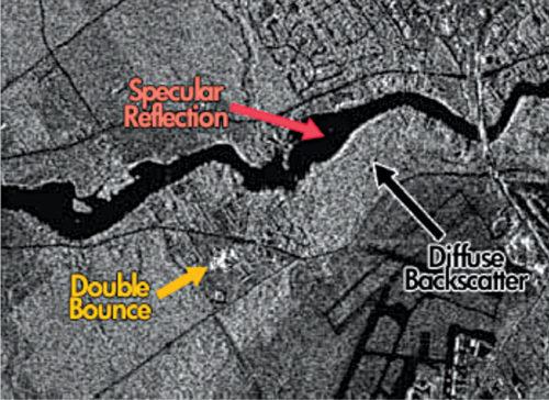 Image captured using active remote sensing through Radarsat-2