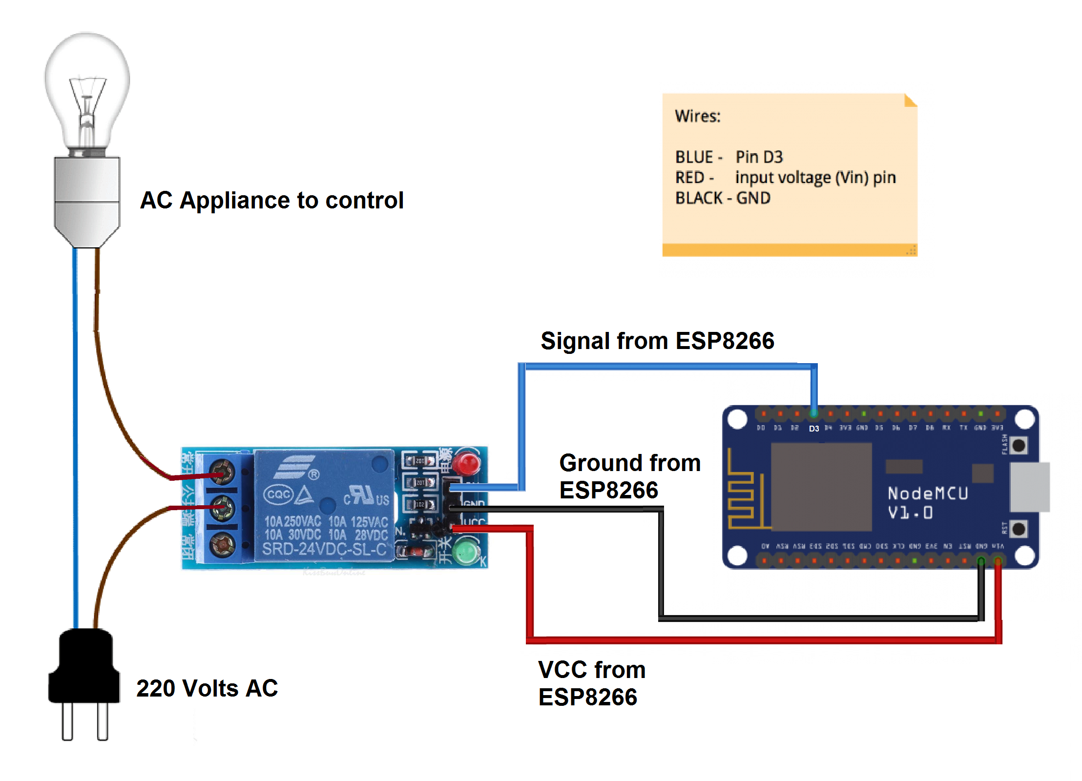 Circuit diagram for Chatbot with IoT