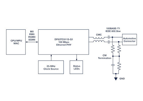Circuit schematic using the DP83TC811S-Q1 from Texas Instruments