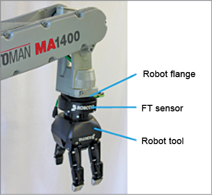 6-axis force torque sensor fitted onto robotic arm