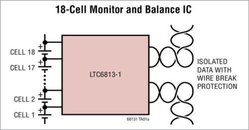 IC LTC6813-1 (Credit: www.analog.com)