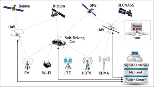 Navigation system for automobiles (Credit: https://ucrtoday.ucr.edu)