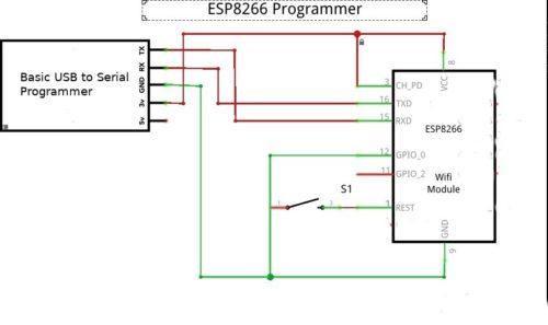 Using FTDI – USB-to-Serial