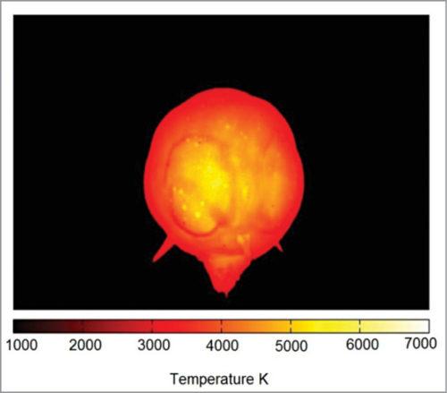 Atomic emission spectrometry for fireball temperature measurement