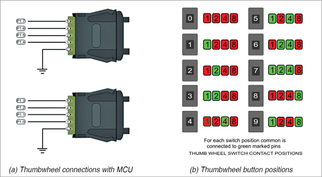 Description of thumbwheel switches