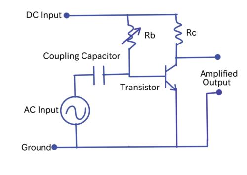 Class A Amplifier Circuit