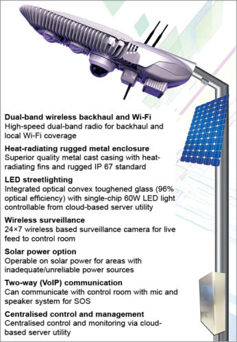 Features of smart streetlights