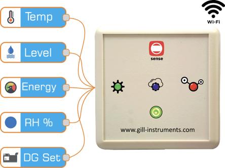 The Gill Sense gateway