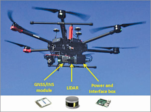 Typical lidar on UAV