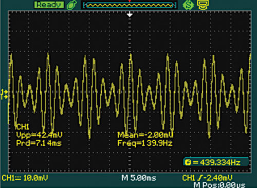 AM signal of amplitude modulated sinewave as observed on oscilloscope