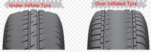 inflation in tyre [10]