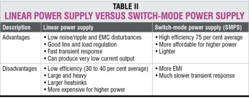 Linear Power Supplies versus switch-Mode Power Supplies