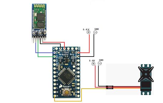 Wireless Biometric Lock Connection
