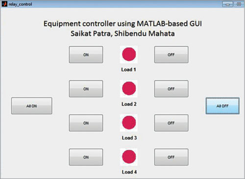 MATLAB-based GUI
