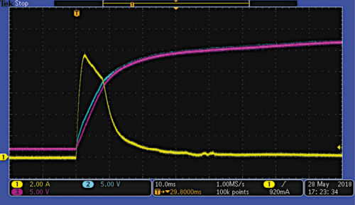 Inrush voltage of a DC/DC converter in a non-active state (cold-room temperature 25°C)