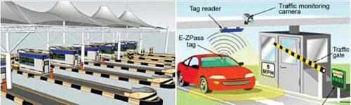 RFID-based automated vehicle identification (Credit: www.hopelandrfid.com)