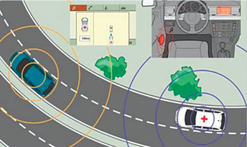Emergency vehicle notification system wherein an emergency call is generated by the activation of in-vehicle sensors