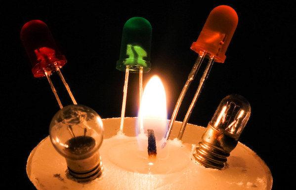 Electronic Candle