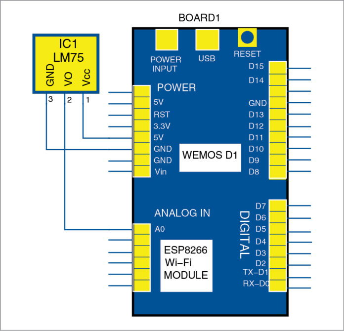 Circuit diagram for monitoring devices through Web browser