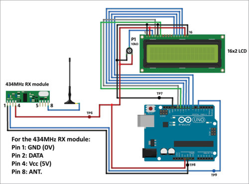 Fig. 6: Circuit diagram of the receiver side