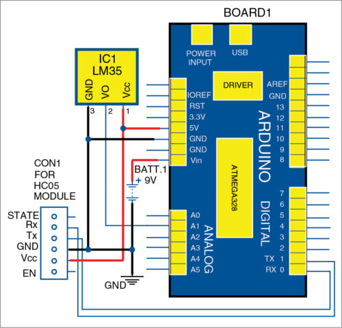 Fig. 2: Circuit diagram of the Android app for temperature alert