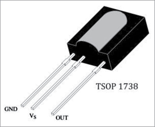 Fig. 3: TSOP 1738 pin out