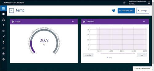 Screen showing sensor data on gauge and line chart