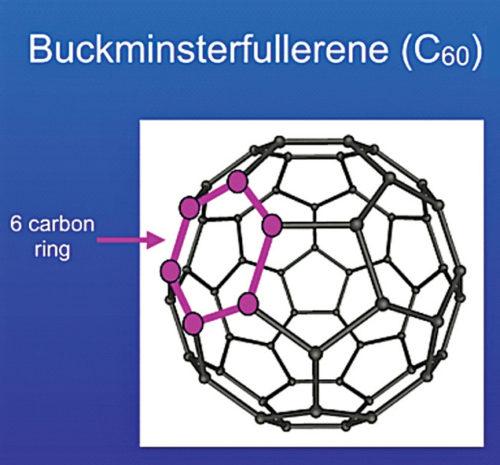 Model of C60 fullerene