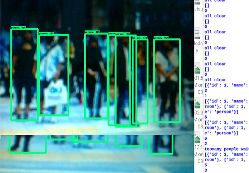 Raspberry Pi Traffic Light Using Tensorflow Python Electronics For You
