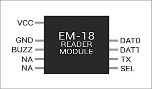 EM-18 RFID reader