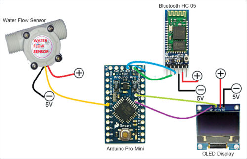 Wiring diagram of smart water meter