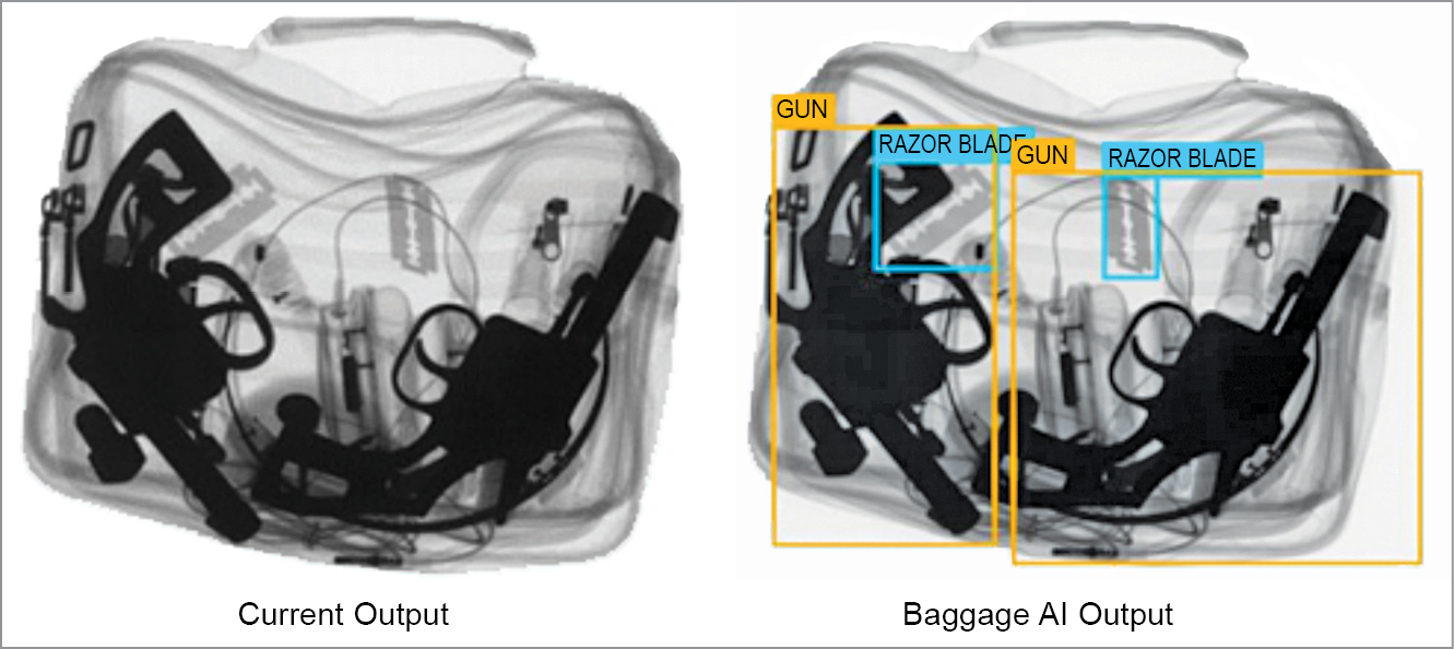AI-Based Intelligent Baggage Scanner System