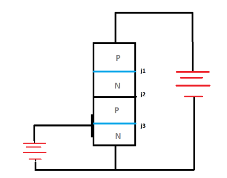 How Does A Thyristor Work?