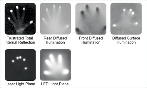Clarity and precision of detection of objects for all techniques of touch technology