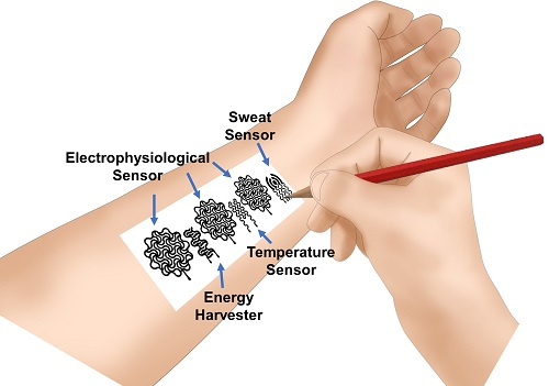 Pencil-Drawn On-Skin Biomedical Electronics Device To Monitor Health