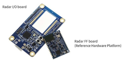 Radar-Based Contactless Solution For Entrance Into Public Spaces