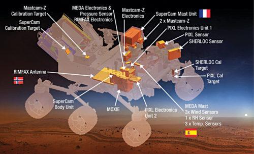 NASA's proposed Mars 2020 rover, Maven