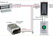 Block diagram of Access Control System