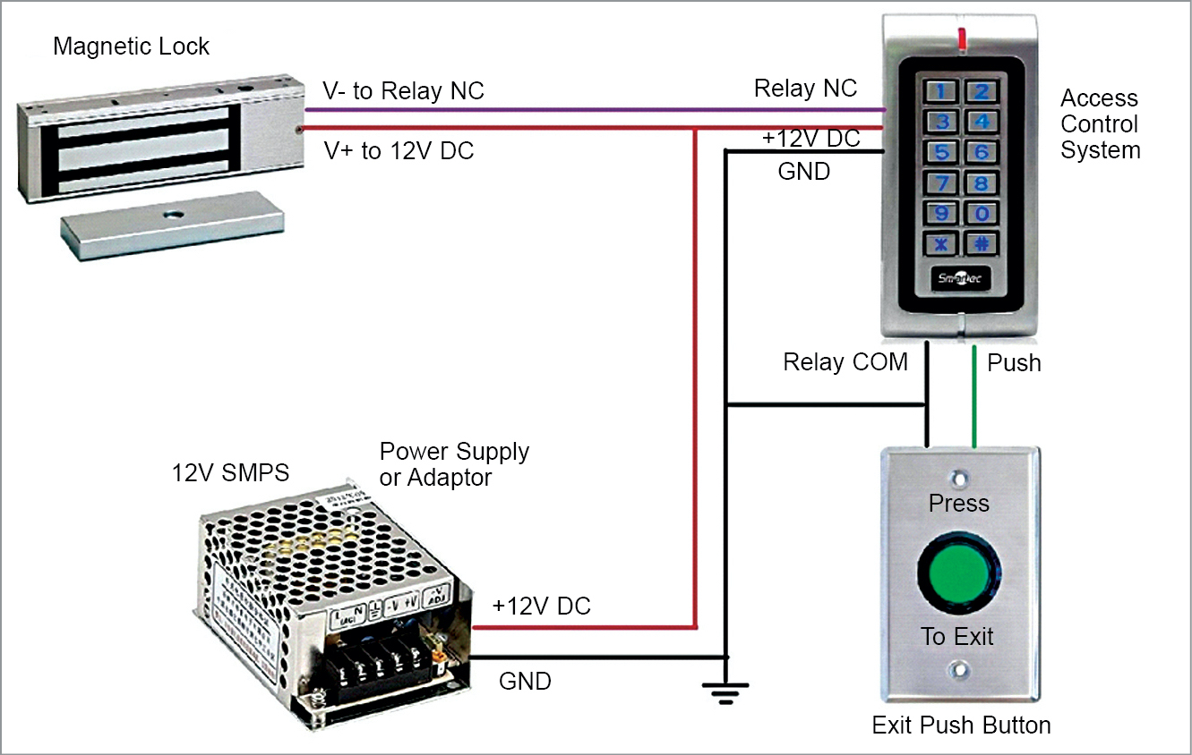 Access Control System Wiring   Fusebox and Wiring Diagram ...