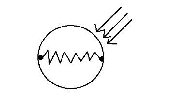 LDR Symbol