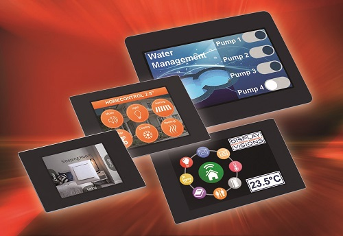 Compact Smart Touch Displays For Intelligent Control Panel System