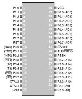 Pin Diagram of 8051 Microcontroller