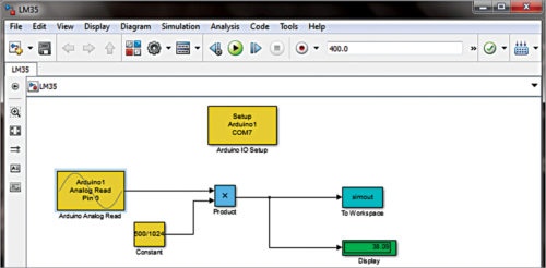 Screenshot of the Simulink model